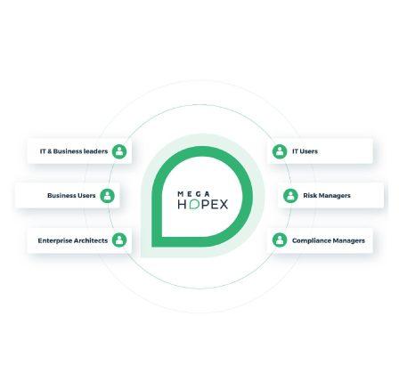 Logotipo mega hopex y tecnologías que ofrece